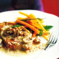 Pork Chops With Mushrooms recipe